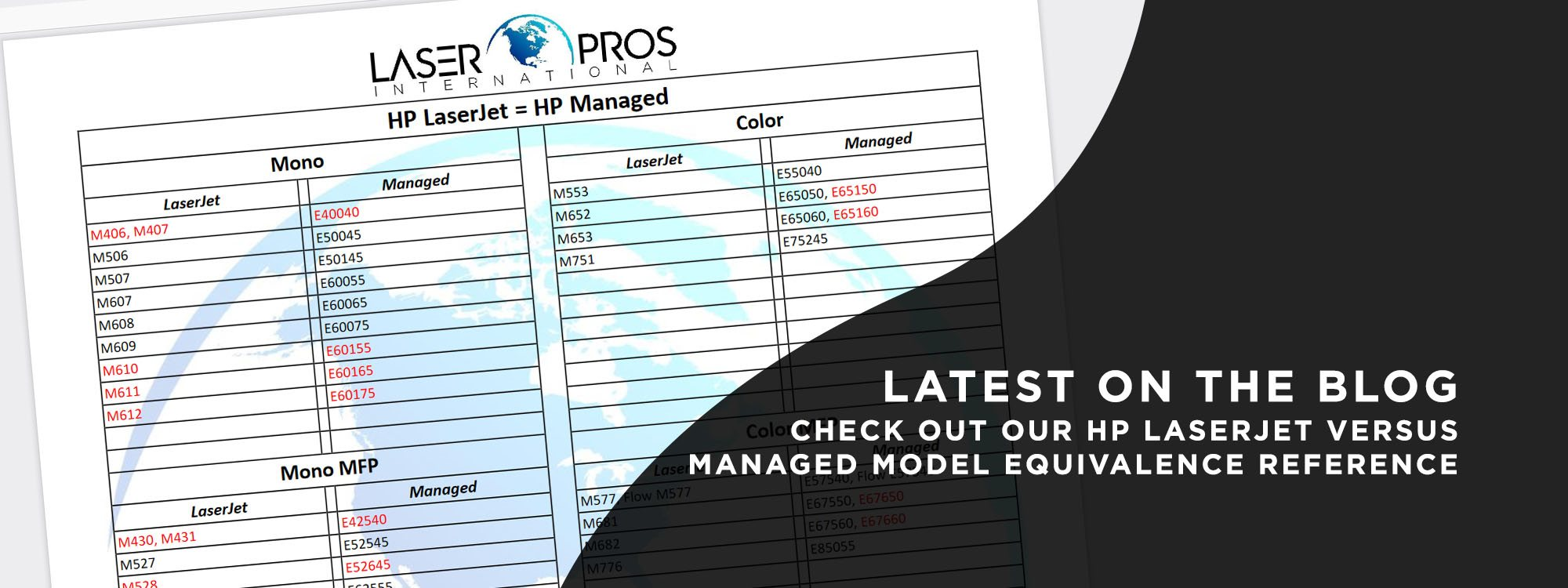 Check out latest blog HP LaserJet Managed Equivalence
